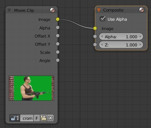 How to use chroma key with a green screen in Blender [ENG]